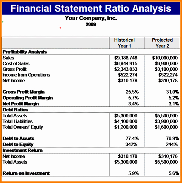 Free Financial Statement Template Inspirational Financial Statement Example Driverlayer Search Engine