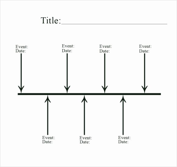 Free Printable Timeline Template Beautiful 8 Sample Blank Timeline Templates