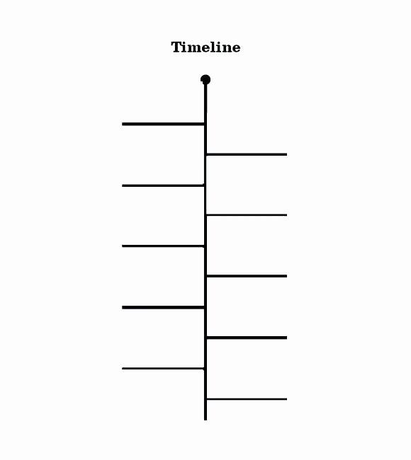 blank timeline worksheets