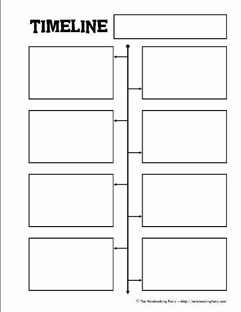 Free Printable Timeline Template New Free Printable Timeline Notebooking Page From