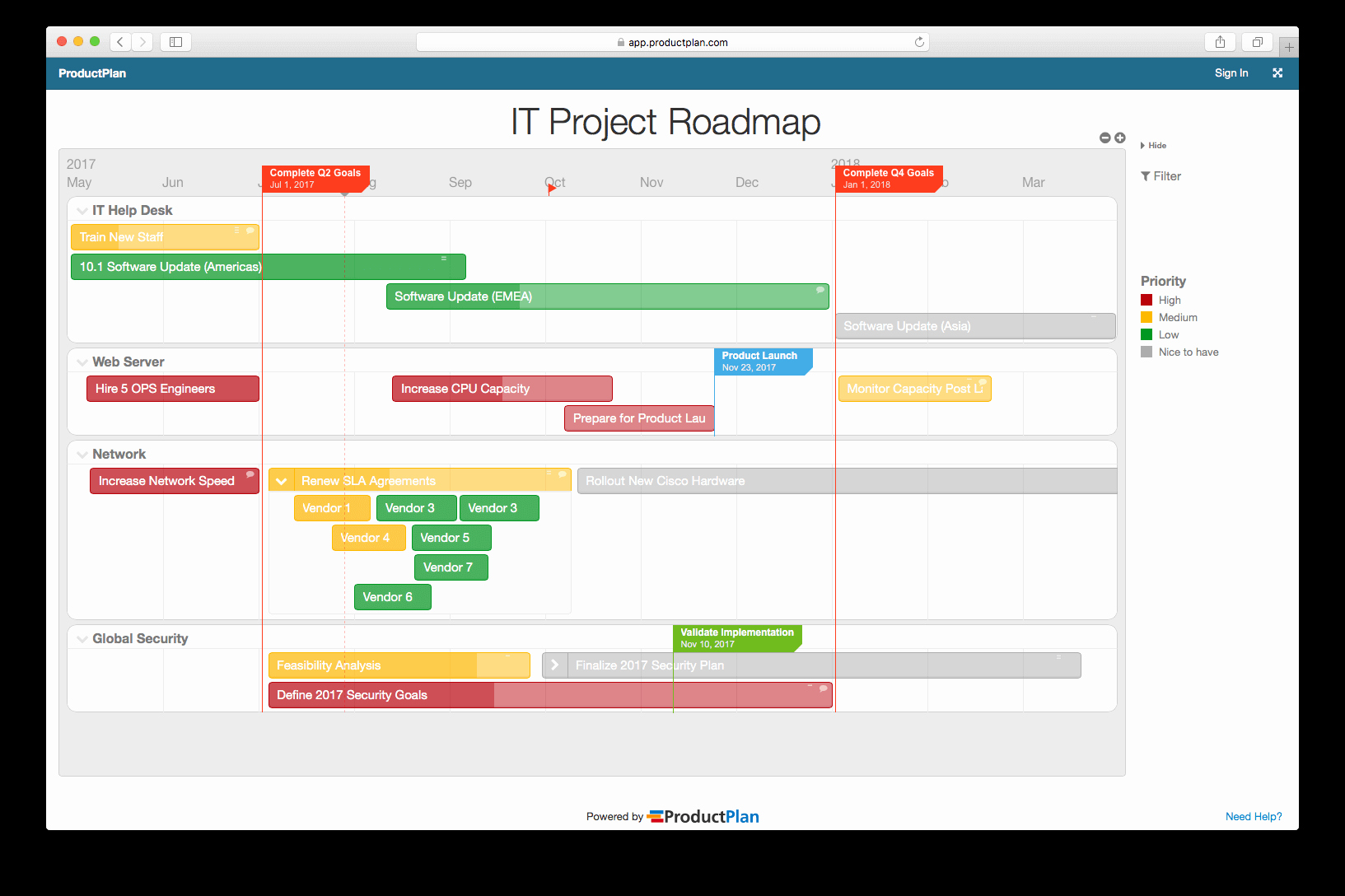 Free Project Roadmap Template Elegant It Project Roadmap Template