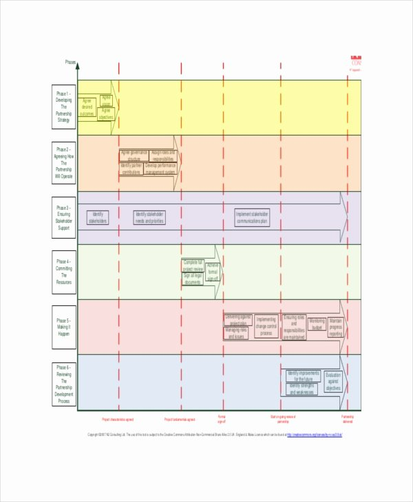Free Project Roadmap Template New 8 Project Roadmap Templates Free Sample Example