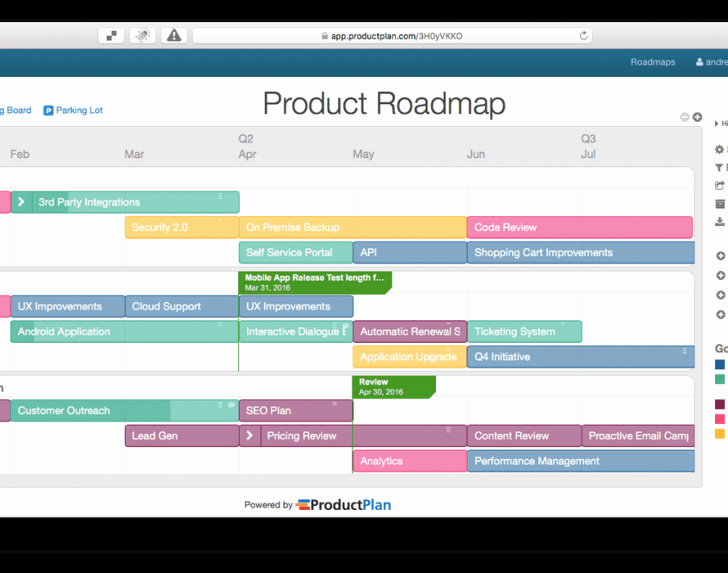Free Project Roadmap Template Unique Project Roadmap Template Bire1andwap