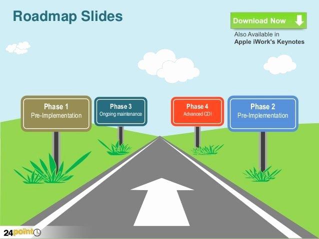 Free Roadmap Template Powerpoint Elegant Roadmap