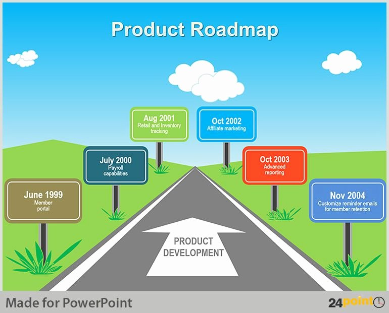 Free Roadmap Template Powerpoint Lovely Telling Your Story Effectively Using Roadmap Templates