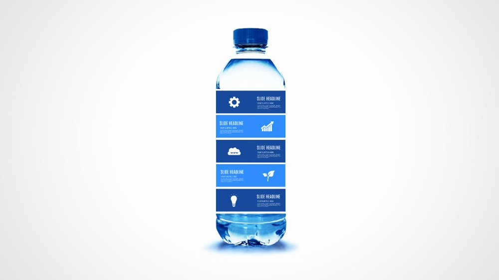 Free Water Bottle Template Fresh Water Bottle – Prezi Presentation Template