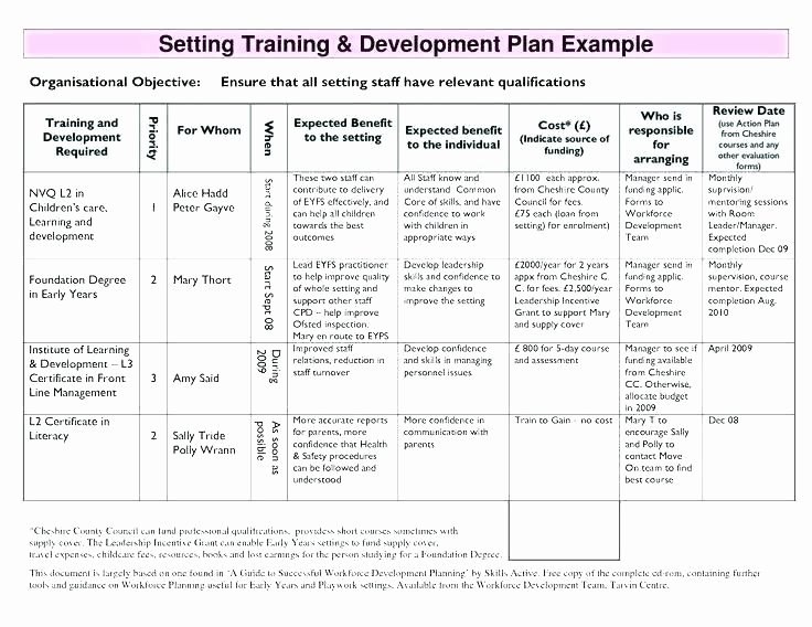 Fund Development Plan Template Awesome top Result New Fund Development Plan Template Pic Examples
