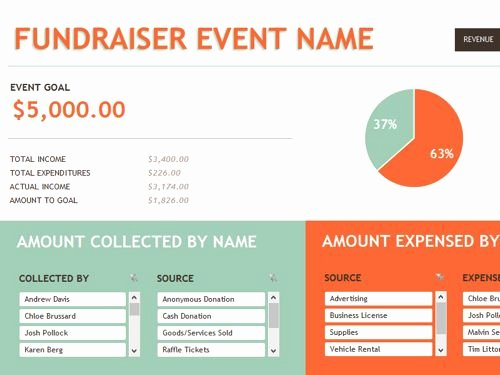 Fundraising event Planning Template Awesome Best 20 event Planning Template Ideas On Pinterest