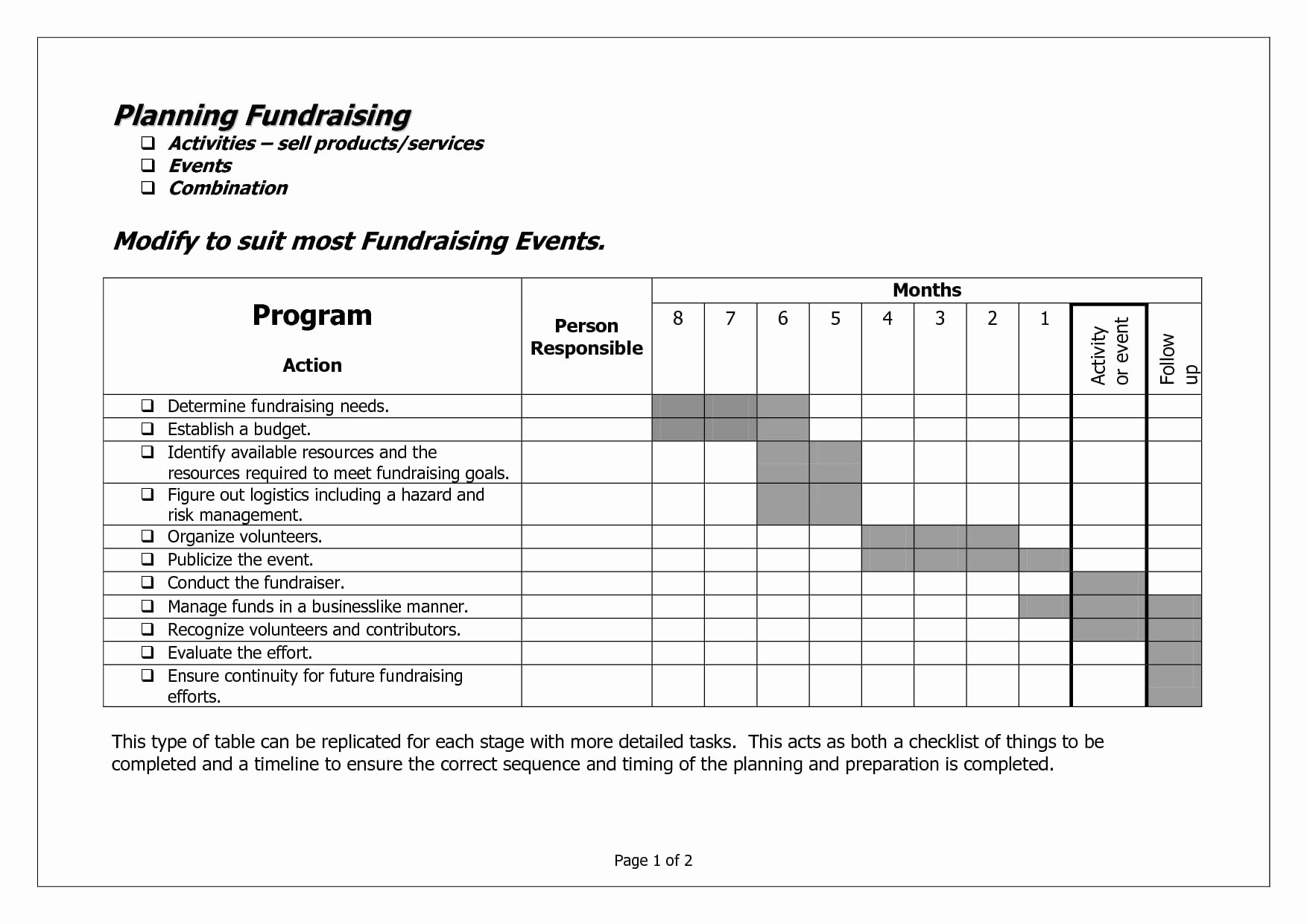 Fundraising event Planning Template Lovely 9 Nonprofit Fundraising Plan Examples Pdf