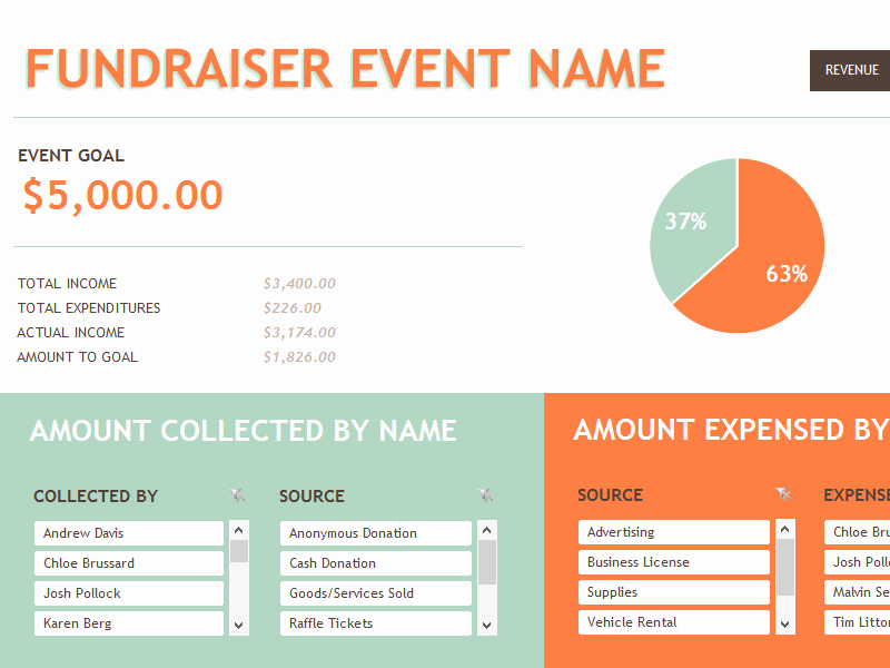 Fundraising Plan Template Excel Beautiful Bud for Fundraiser event Template