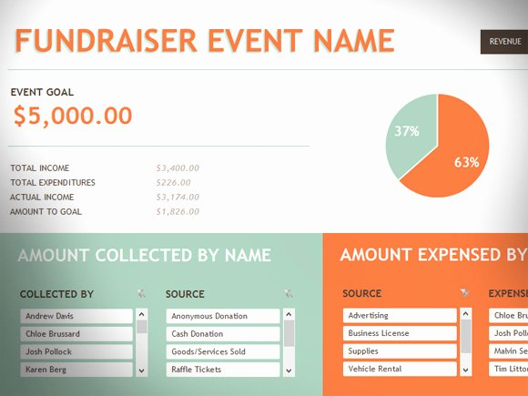 Fundraising Plan Template Excel Unique Free Fundraising event Template for Excel 2013