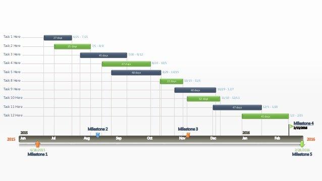 Gantt Chart Powerpoint Template Awesome Editable Powerpoint Gantt Chart Template Wide Screen