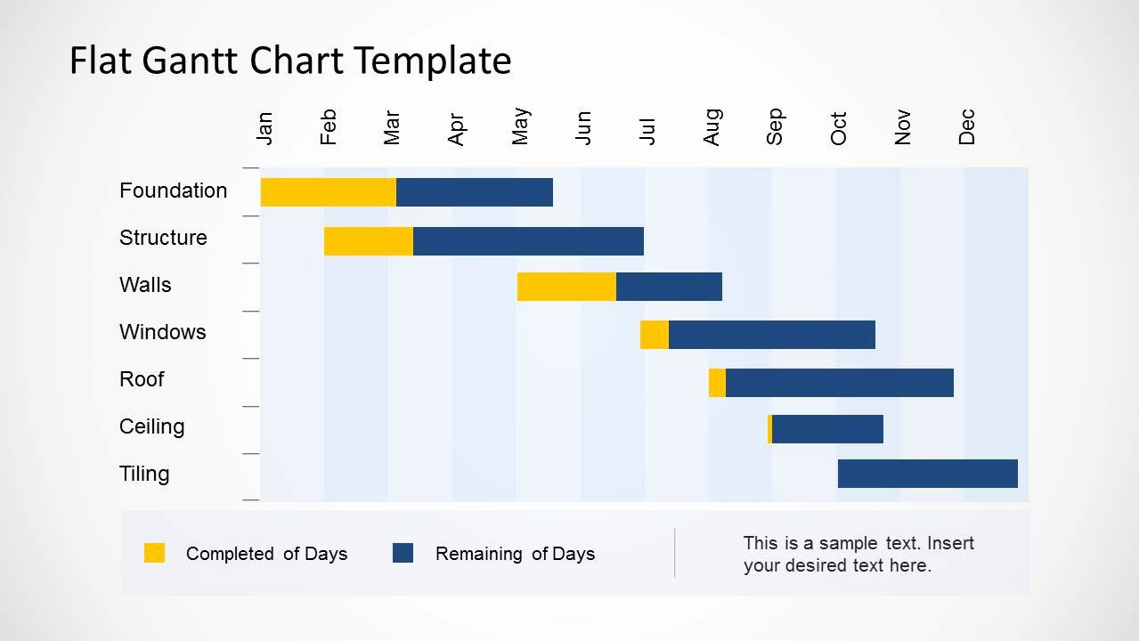 Gantt Chart Powerpoint Template Best Of Flat Gantt Chart Template for Powerpoint Slidemodel