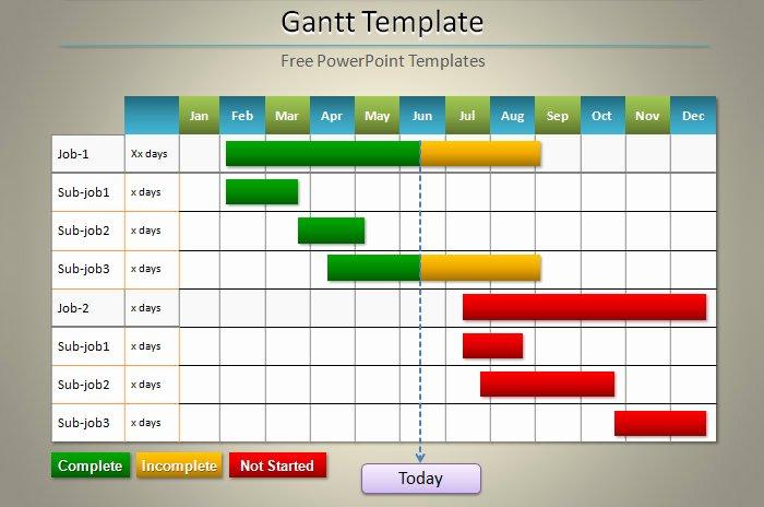 Gantt Chart Powerpoint Template Fresh Gantt Chart Template – 9 Free Sample Example format