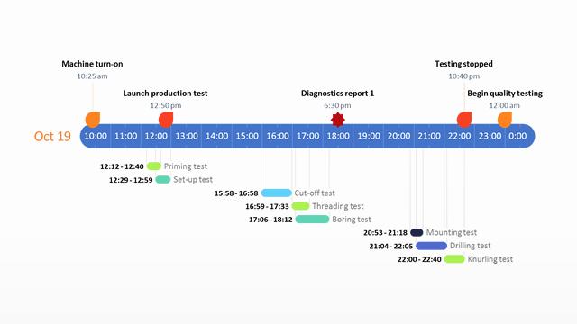 Gantt Chart Powerpoint Template Inspirational Gantt Chart Template Collection
