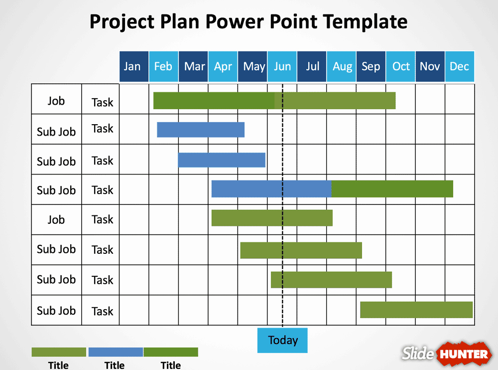 Gantt Chart Powerpoint Template Lovely 5 Gantt Chart Templates Excel Powerpoint Pdf Google