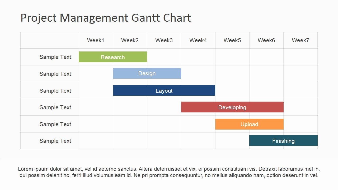 Gantt Chart Powerpoint Template Lovely Gantt Chart Ppt Template Free Download Example Of
