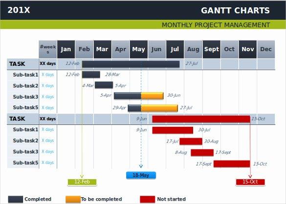 Gantt Chart Template Powerpoint Inspirational 7 Powerpoint Gantt Chart Templates Ppt Pptx