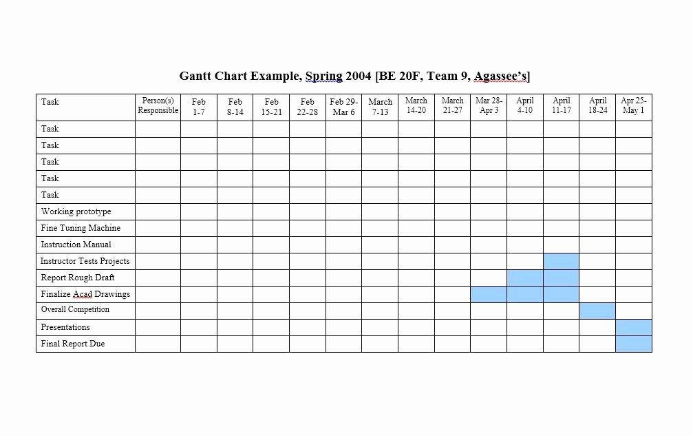 Gantt Chart Template Powerpoint Luxury 36 Free Gantt Chart Templates Excel Powerpoint Word