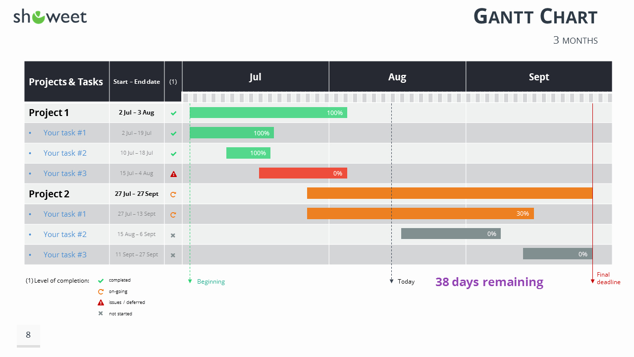 Gantt Chart Template Powerpoint Luxury Gantt Charts and Project Timelines for Powerpoint