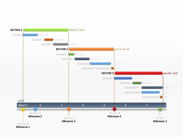 Gantt Chart Template Powerpoint New Gantt Chart Template Editable In Powerpoint