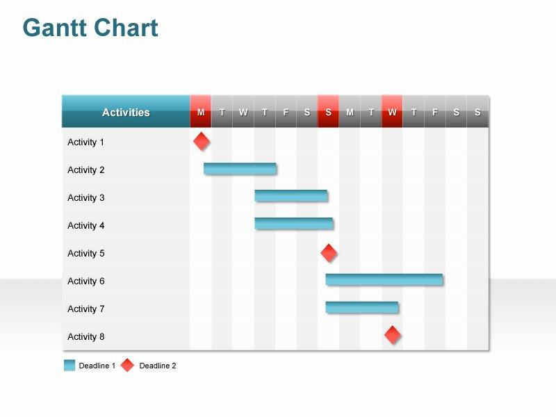 Gantt Chart Template Powerpoint New Gantt Chart Template for Powerpoint Presentations