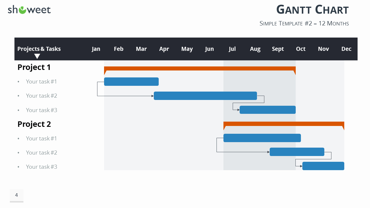 Gantt Chart Template Powerpoint New Gantt Charts and Project Timelines for Powerpoint