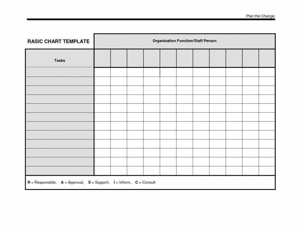 Gantt Chart Template Word Awesome Gantt Chart Template Word Free Example Of Spreadshee Gantt