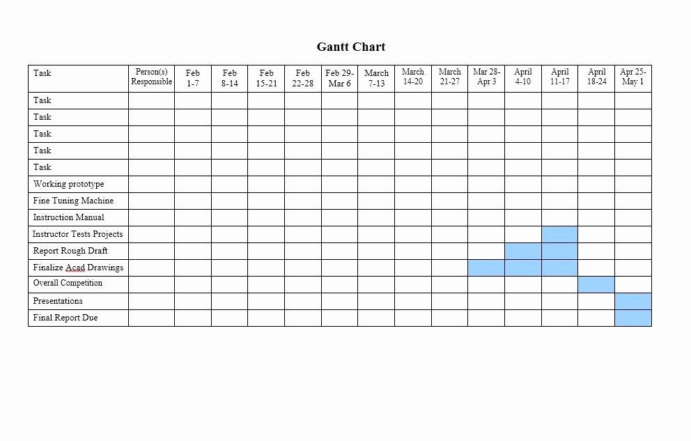 Gantt Chart Template Word Fresh 36 Free Gantt Chart Templates Excel Powerpoint Word
