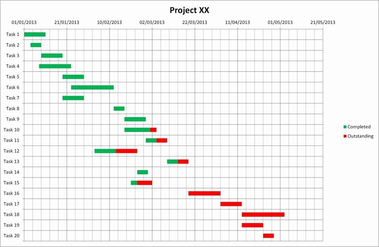 Gantt Chart Template Word Fresh Gantt Chart Template Free Microsoft Word Example Of