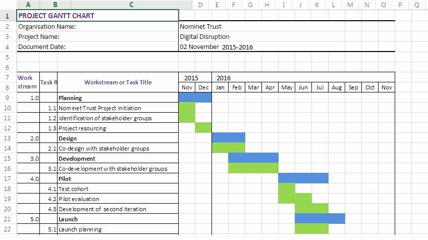 Gantt Chart Template Word Lovely Gantt Chart Excel Template Xls