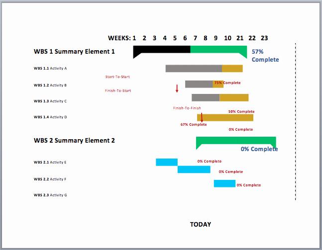 Gantt Chart Template Word Luxury Gantt Chart Template Microsoft Word Templates