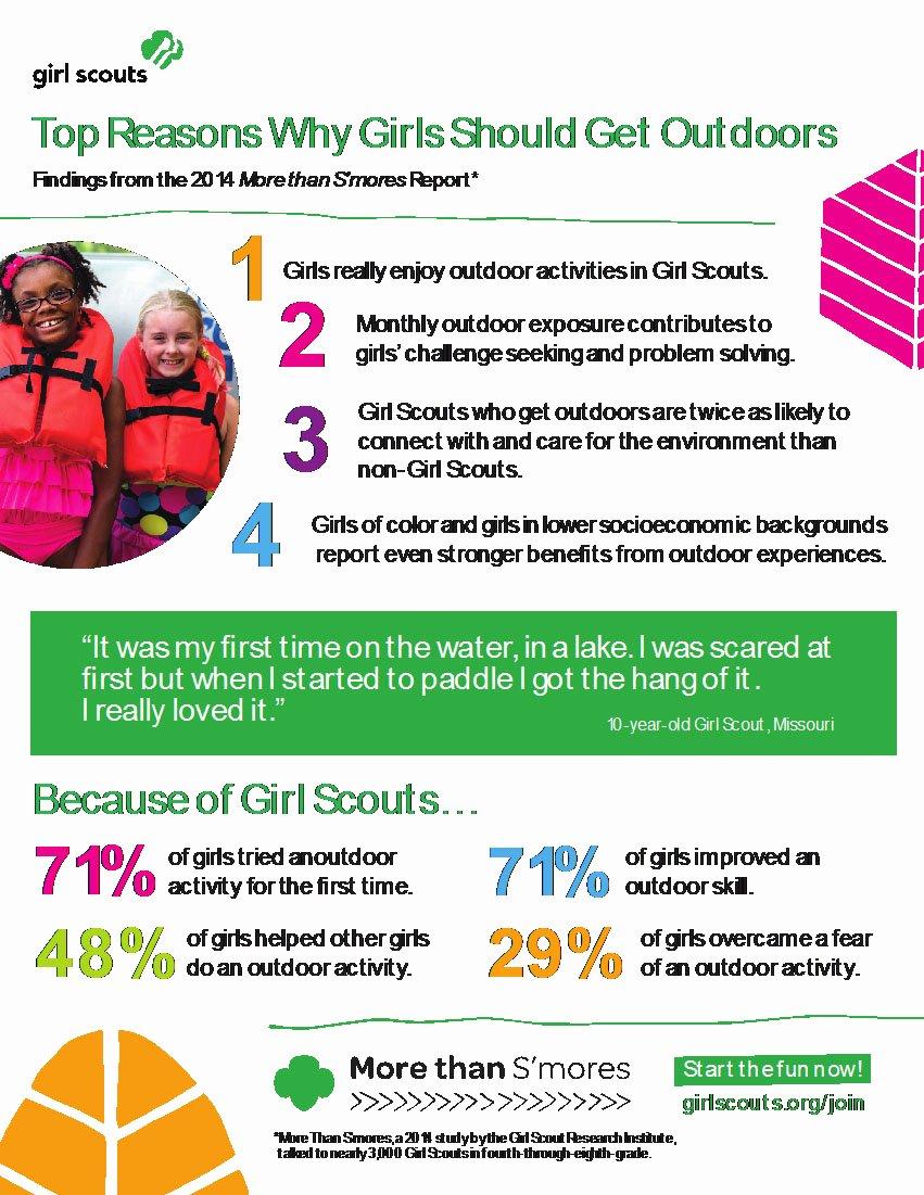 Girl Scout Flyer Template Best Of Gsnorcal Volunteer Essentials Girl Scout Program