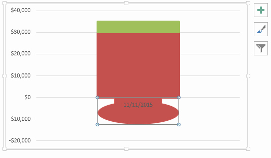 Goal thermometer Template Excel Elegant Excel Template