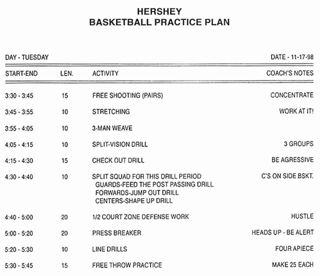 Golf Practice Schedule Template Best Of High School Basketball Practice Plan Template Google