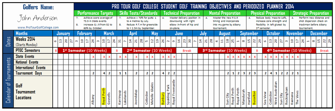 Golf Practice Schedule Template Fresh Blog the Professional Golf tour Training College