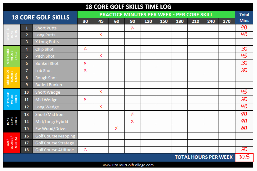 Golf Practice Schedule Template Lovely Golf Practice Schedule Template orig Templates