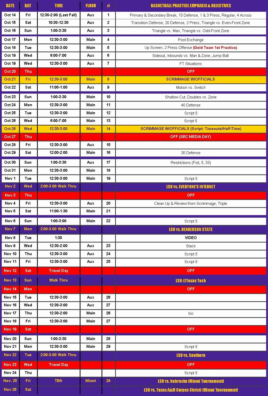 Golf Practice Schedule Template New High School Basketball Practice Plan Sample Offseason