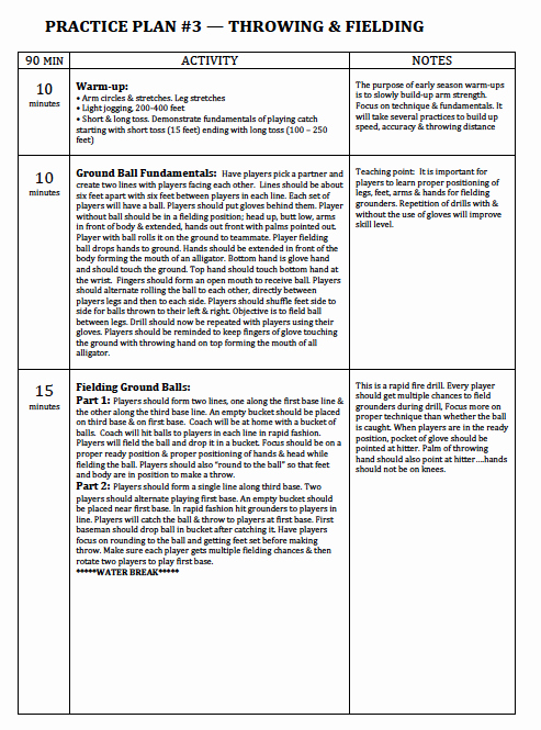 Golf Practice Schedule Template Unique Baseball Practice Plans Coaching Youth Hitting Drills