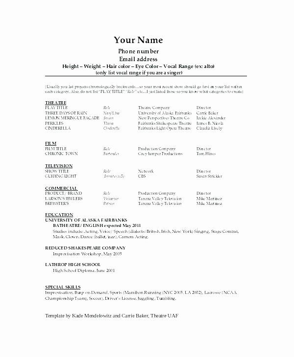 Google Docs Screenplay Template Elegant Creative Screenplay Templates format Guide Free Template