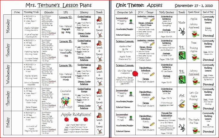 Google Lesson Plan Template Beautiful Lesson Plans Template Google Search Education