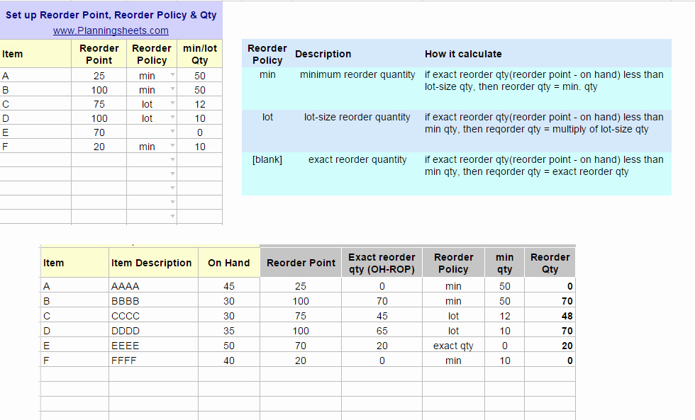 Google Sheets Inventory Template Lovely Inventory Reorder Report Template In Google Sheets