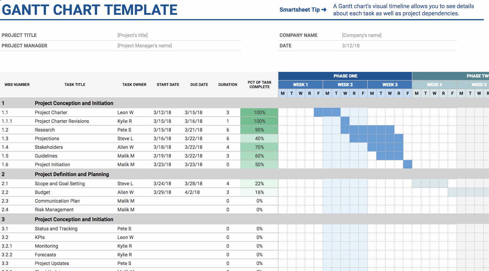 Google Sheets Inventory Template Unique 11 Of the Best Free Google Sheets Templates for 2019