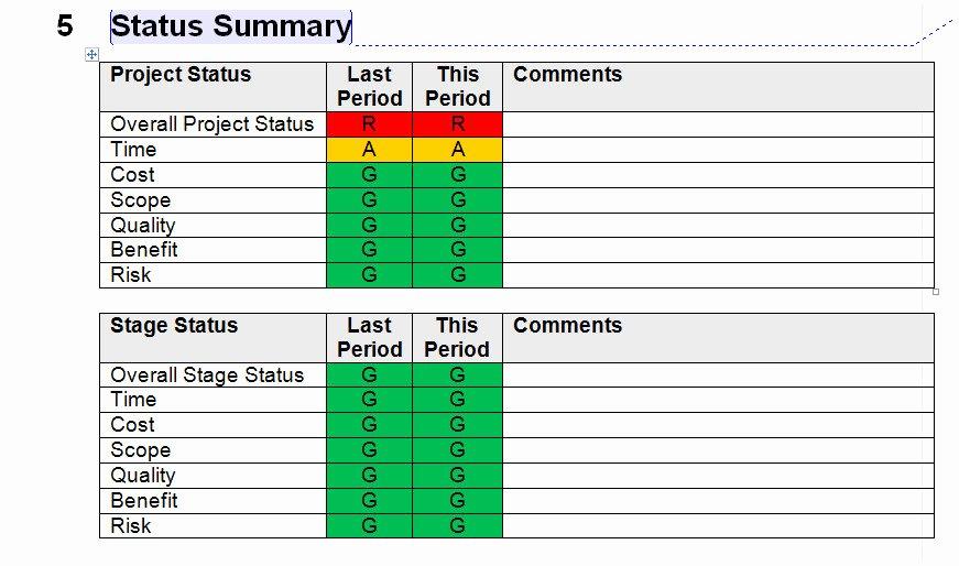 Google Sheets Receipt Template Best Of Spreadsheet Project Management – Pewna Apteka