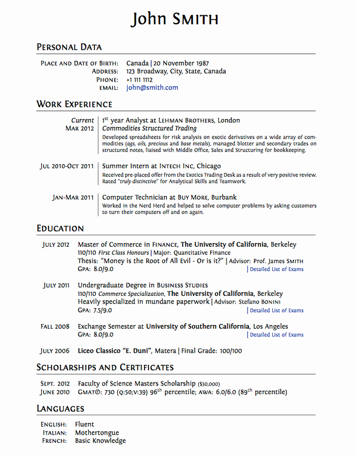 Graduate School Cv Template Luxury Latex Templates Curricula Vitae Résumés
