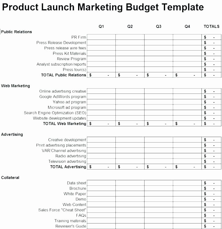 Grant Budget Template Excel Beautiful Grant Proposal Bud Template