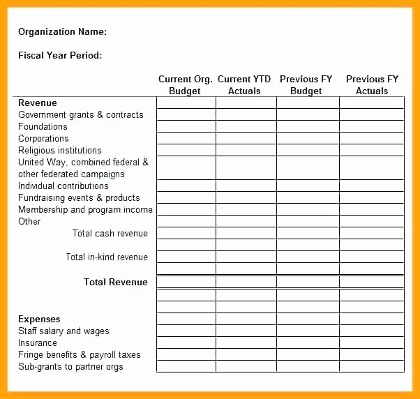Grant Budget Template Excel Inspirational Grant Bud Template Excel Federal forms – Bbfinancialsfo