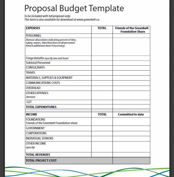 Grant Proposal Budget Template Inspirational Basic Bud Proposal format Pdf Bud Templates