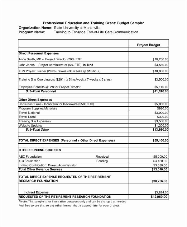 Grant Proposal Budget Template Unique Grant Bud Templates 9 Free Pdf Documents Download