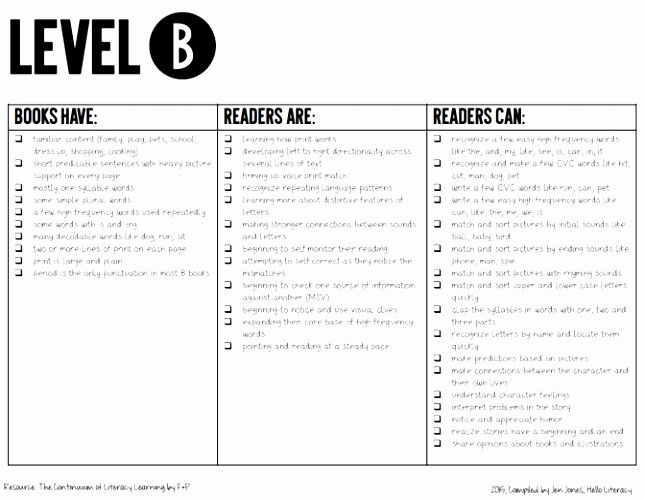 Guided Reading Template Pdf Awesome 5 Fountas and Pinnell Guided Reading Lesson Plan Template